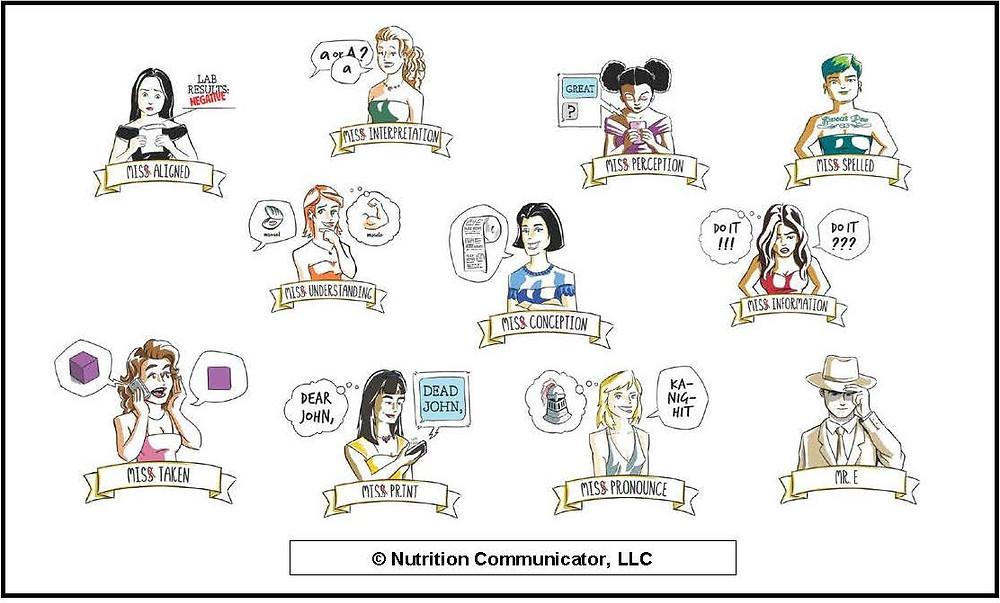 miscommunication characters