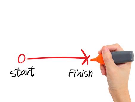 6 Keys to Success – Part 1