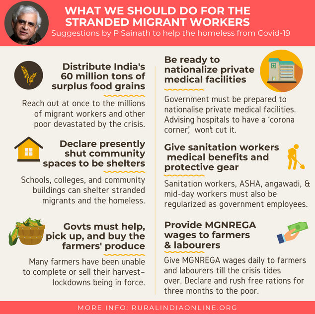 Ideas to Help Migrant Workers During COVID