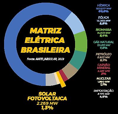 grafico-matriz-energetica.png