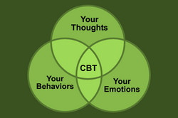 Cognitive-Behavioral-Therapy-5A.png