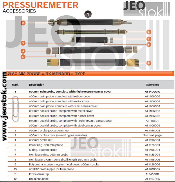 presiyometre yedek parçası