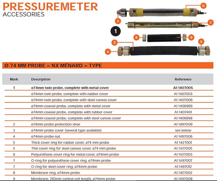presiyometre yedek parça satışı