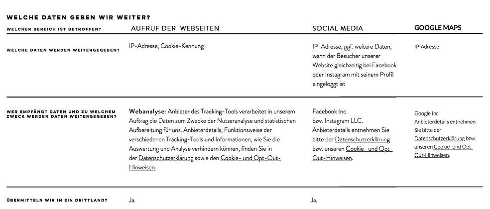 Datenschutzhinweise Modehaus Hochstetter in Trier