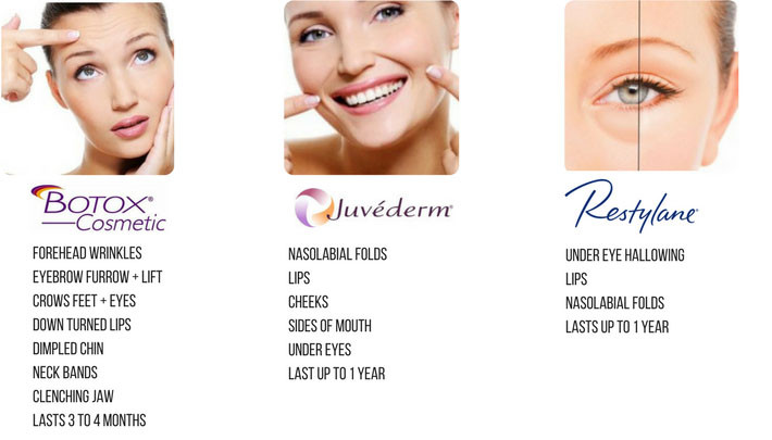 Plump Lips & Smooth Wrinkles | Sculptra Juvederm Restylane