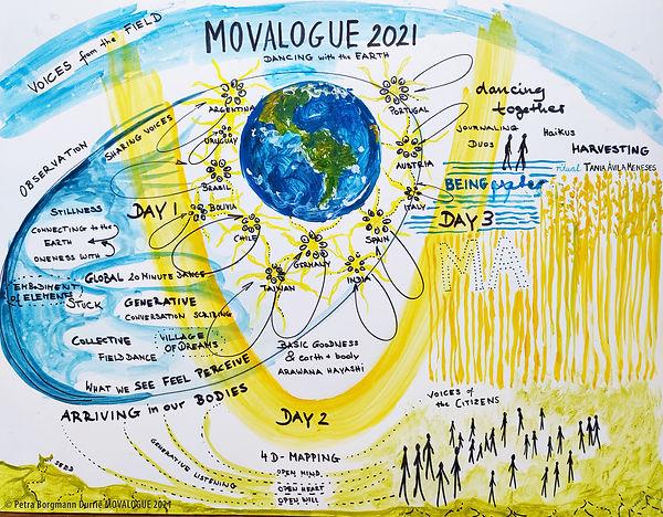 visualprogramallcountries_MOVALOGUE2021.jpeg