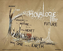 Movalogue online, Global Sessions (2021)