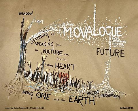 Movalogue 2021 - Programa Global Online (portuguese)