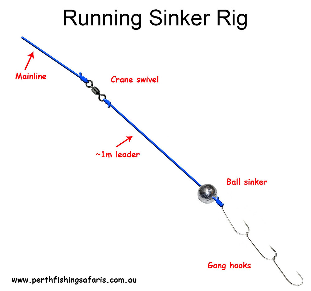 How to tie a Running Sinker Rig for rock and beach fishing