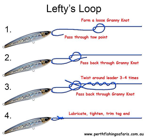 Knots & Rigs for Rock & Beach Fishing