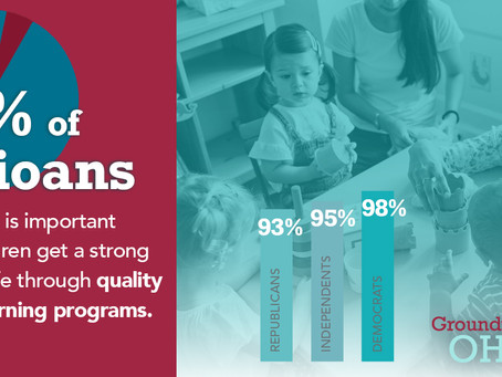Ohio Voters Overwhelmingly Support Early Childhood Investments