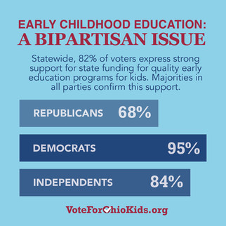 Early Education: A Bipartisan Issue