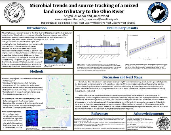 Microbial Trends.png