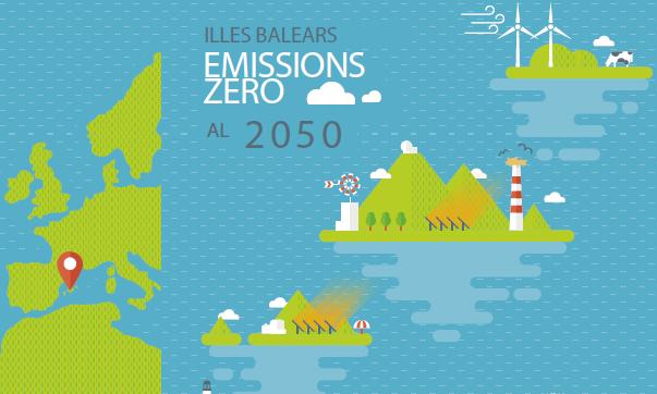 Visionäre Balearen: Grün, erneuerbar, nachhaltig