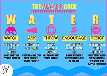 The WATER Code Detailed.jpg