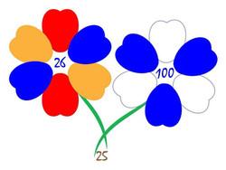 Armenia 26 Suomi 100