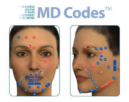 Treat the Message, not the Distraction --the MD Codes™