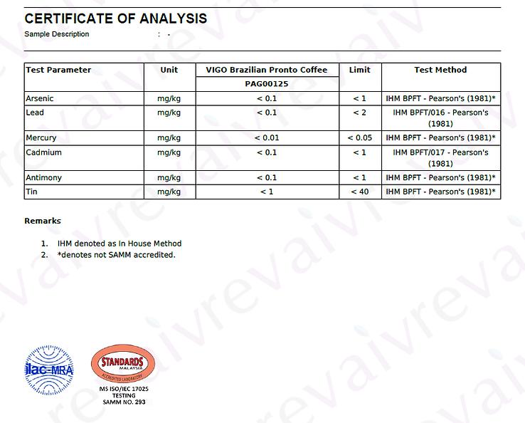 Result Analysis Vigo Pronto Coffee
