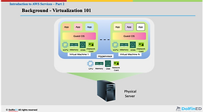 Virtualization%20101_edited.png