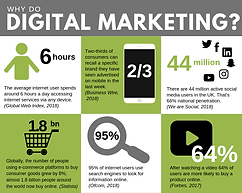 Why do digital marketing.png