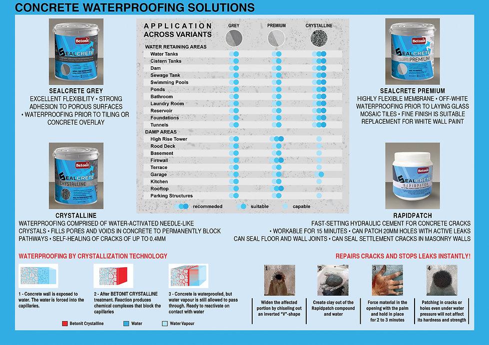Concrete Waterproofing Solutions rgb.jpg