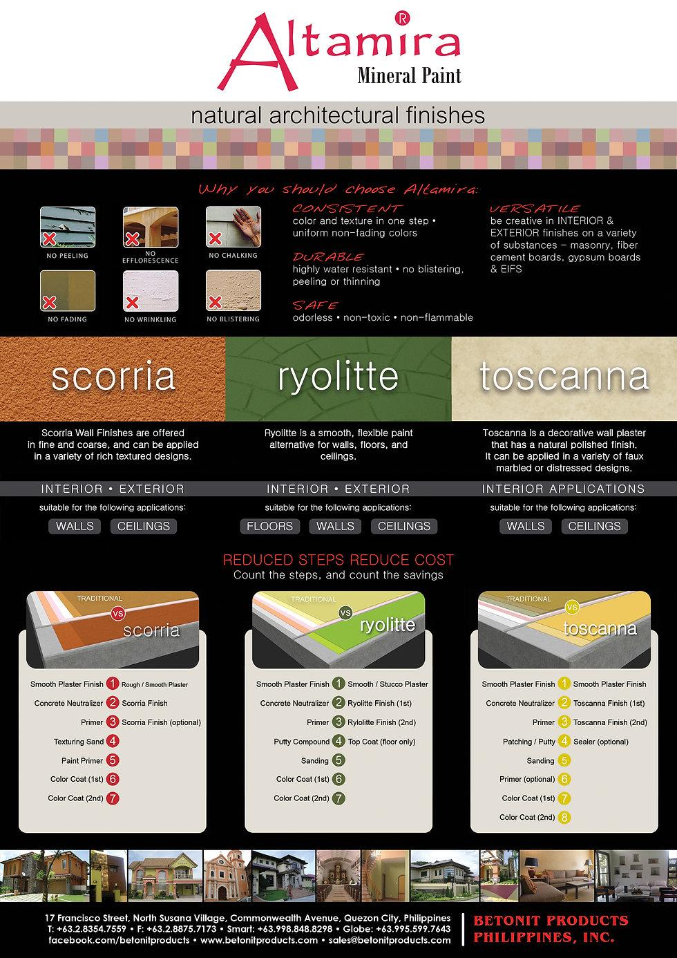 All Products Brochure page 3b rgb.jpg