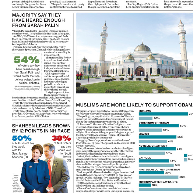 The Hill, Polls Page