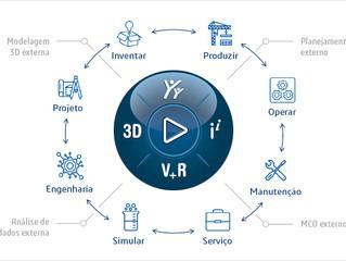 O que é a 3DEXPERIENCE WORKS e como essa plataforma pode transformar o processo de desenvolvimento d