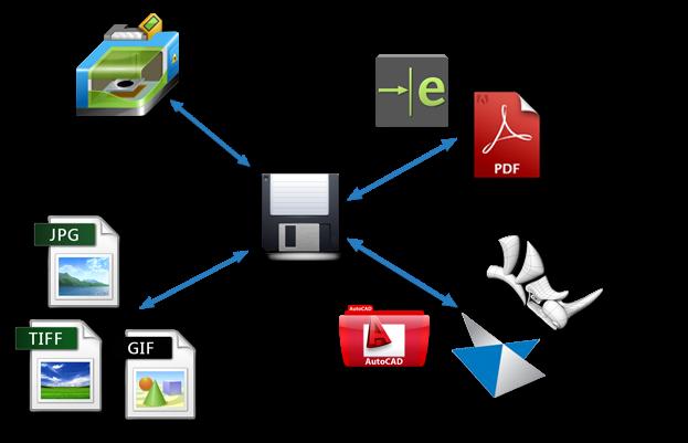 Tipos de arquivos que o SOLIDWORKS utiliza