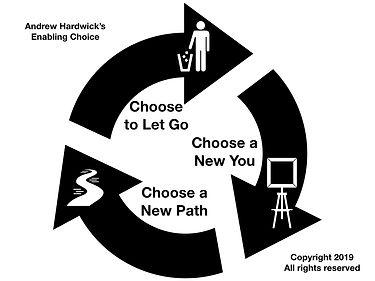 Enabling Choice Keynote.002.jpeg