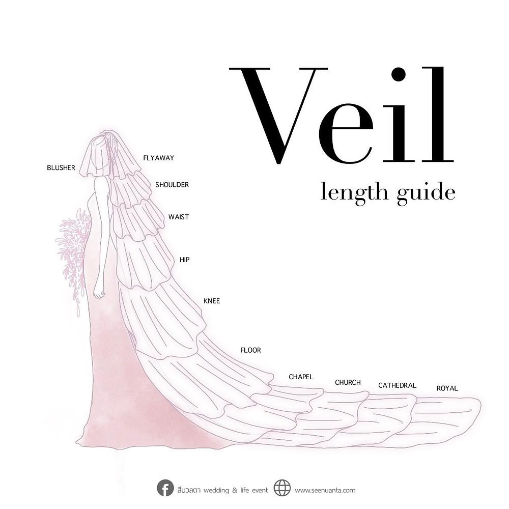 Veil length guide