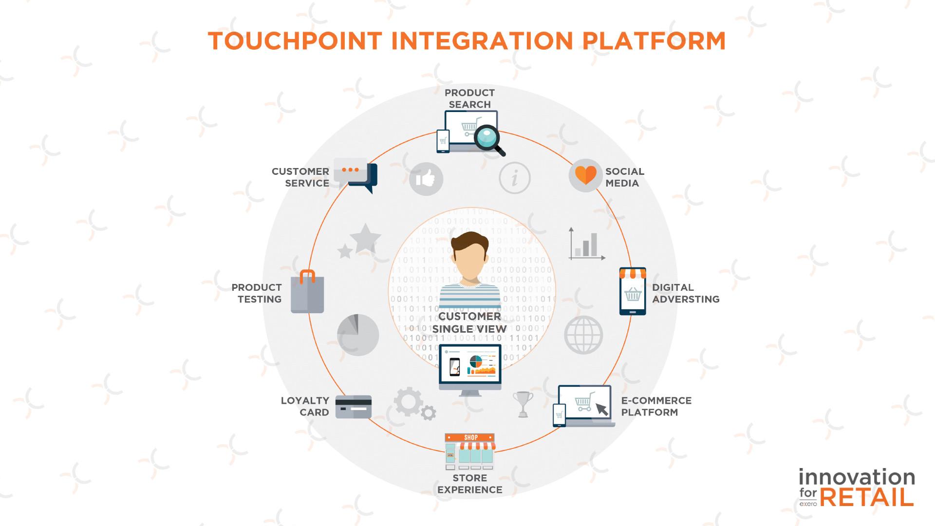 touch_point.jpg