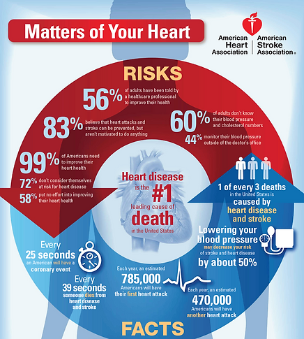 Heart Matters.png