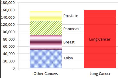 Cancer deaths_edited.png