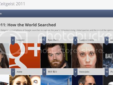 Google Zeitgeist: How a Writer Uses Trends