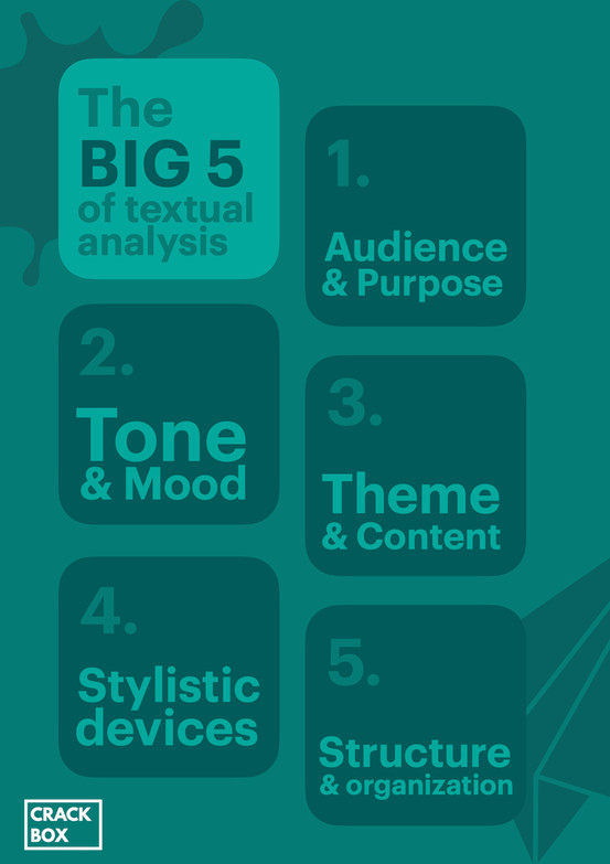 The Big 5 of Textual Analysis