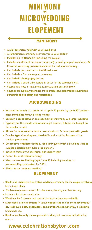 Minimony vs. microwedding vs. INTIMATE W