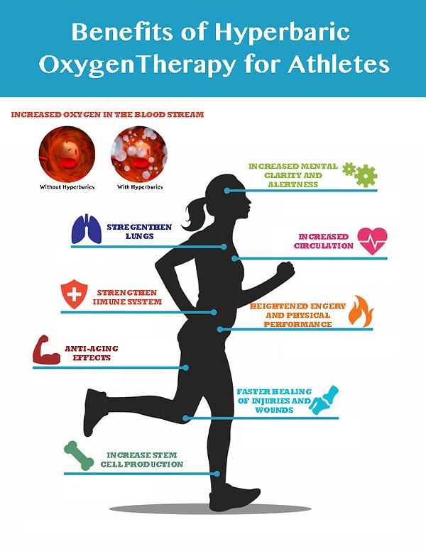 hyperbarix oxygen.png