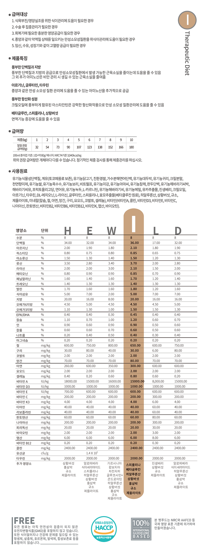 처방식_성분비_KO-03.png