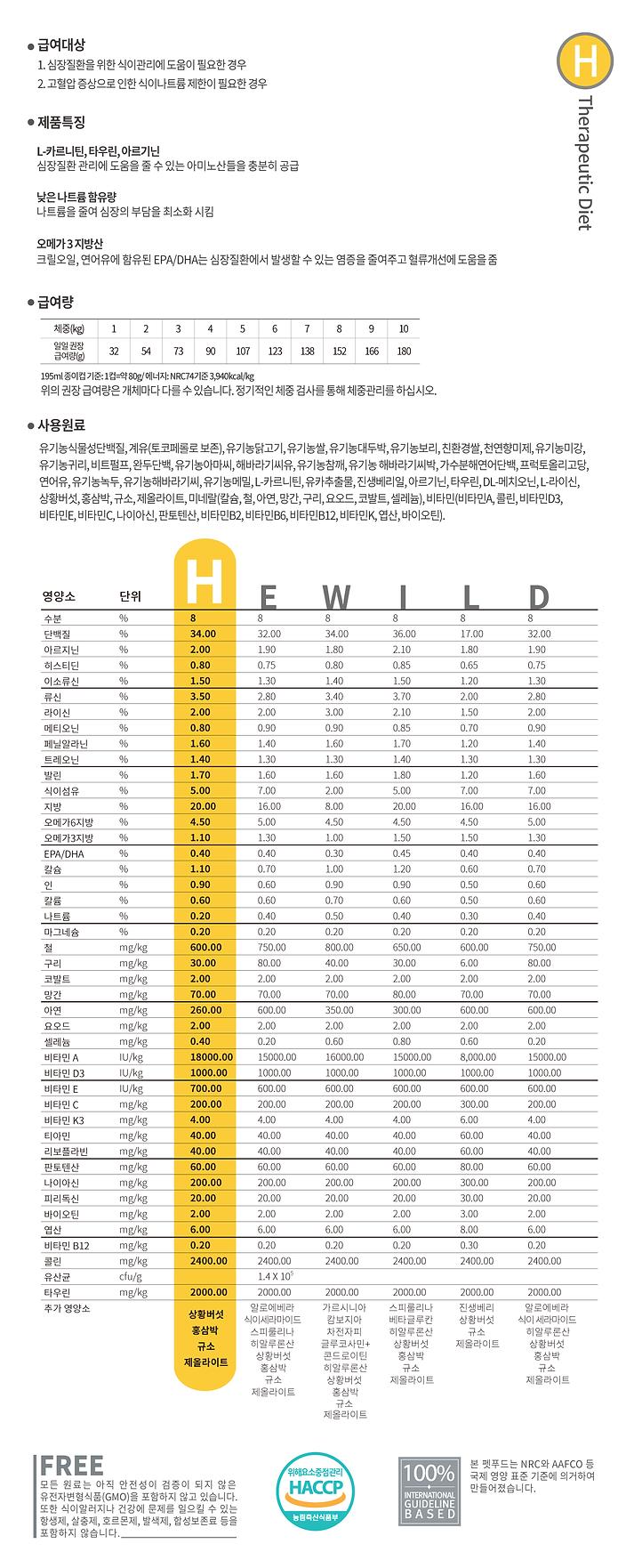 처방식_성분비_KO-01.png
