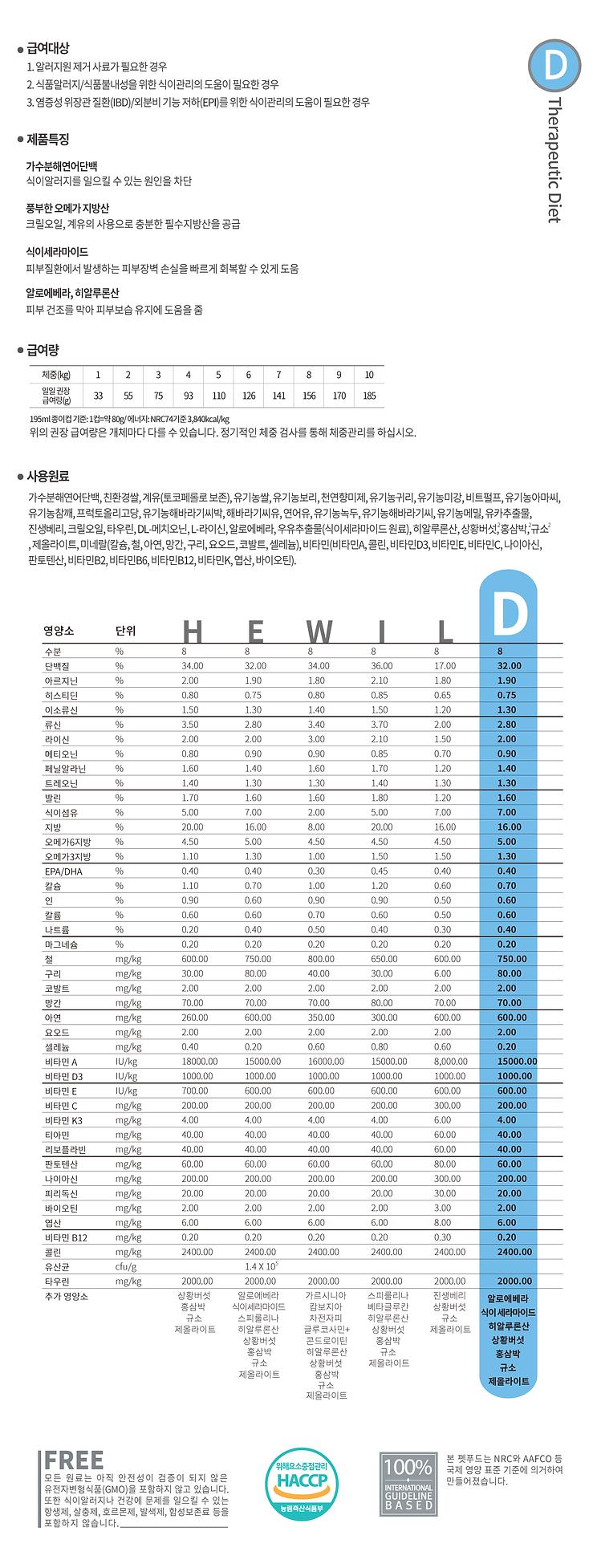 처방식_성분비_KO-06.png