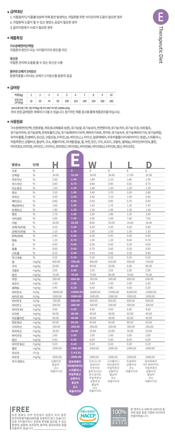 처방식_성분비_KO-02.png