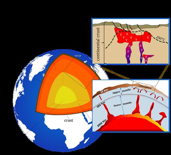Origine de la chaleur UKs.png
