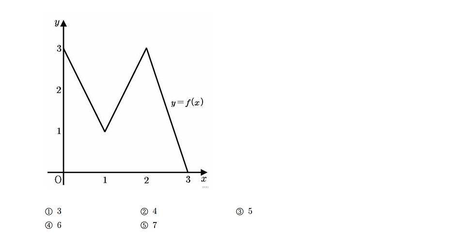수학 하 시험 5.png