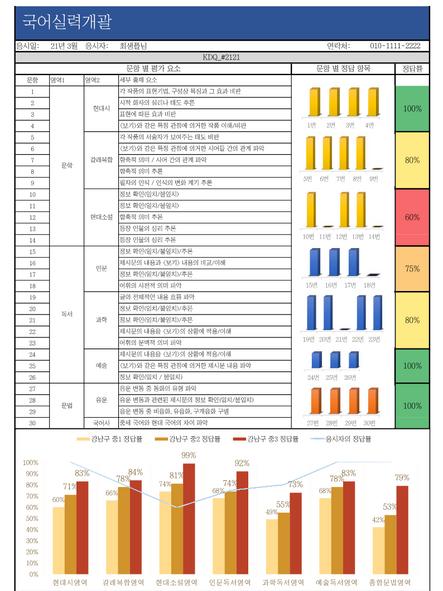국어 평가결과지 샘플_2.png