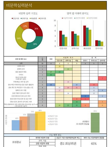 국어 평가결과지 샘플_4.png