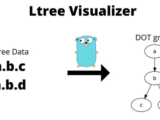 How to visualize/display raw Postgres Ltree data?