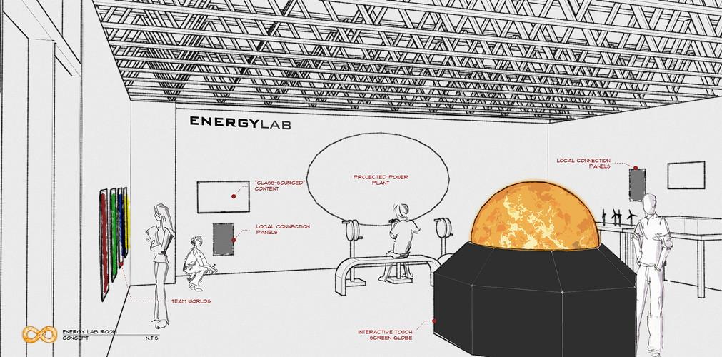 Energy Lab Concept