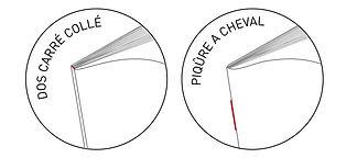 les différents types de plis