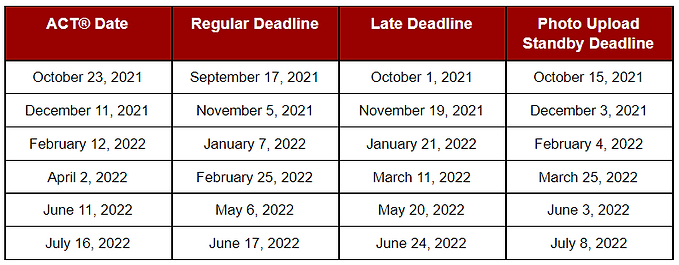 act 2021-22 dates.PNG